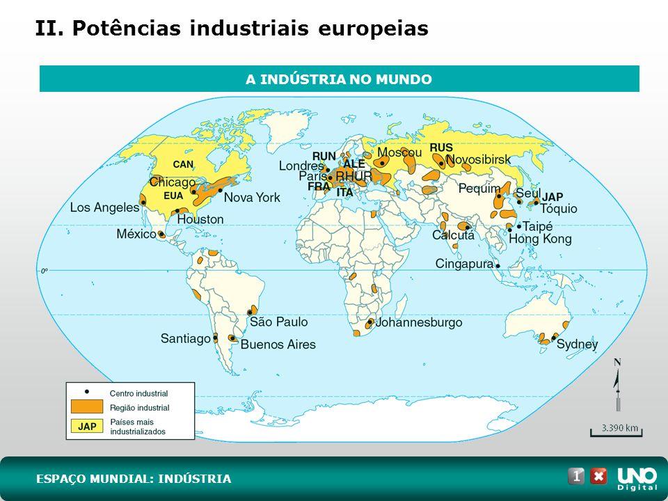 II. Potências industriais europeias ESPAÇO MUNDIAL: INDÚSTRIA A INDÚSTRIA NO MUNDO