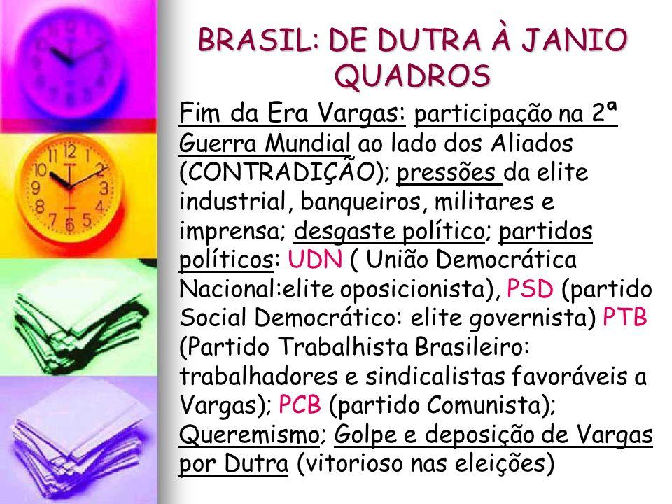 BRASIL: DE DUTRA À JANIO QUADROS Fim da Era Vargas: participação na 2ª Guerra Mundial ao lado dos Aliados (CONTRADIÇÃO); pressões da elite industrial,