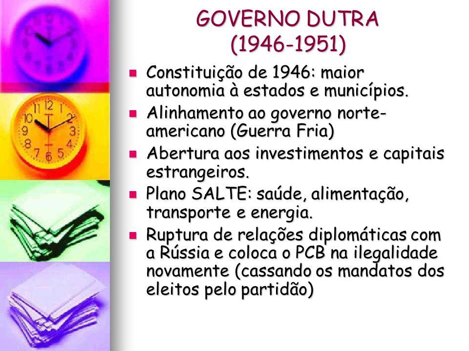 GOVERNO DUTRA (1946-1951) Constituição de 1946: maior autonomia à estados e municípios. Constituição de 1946: maior autonomia à estados e municípios.
