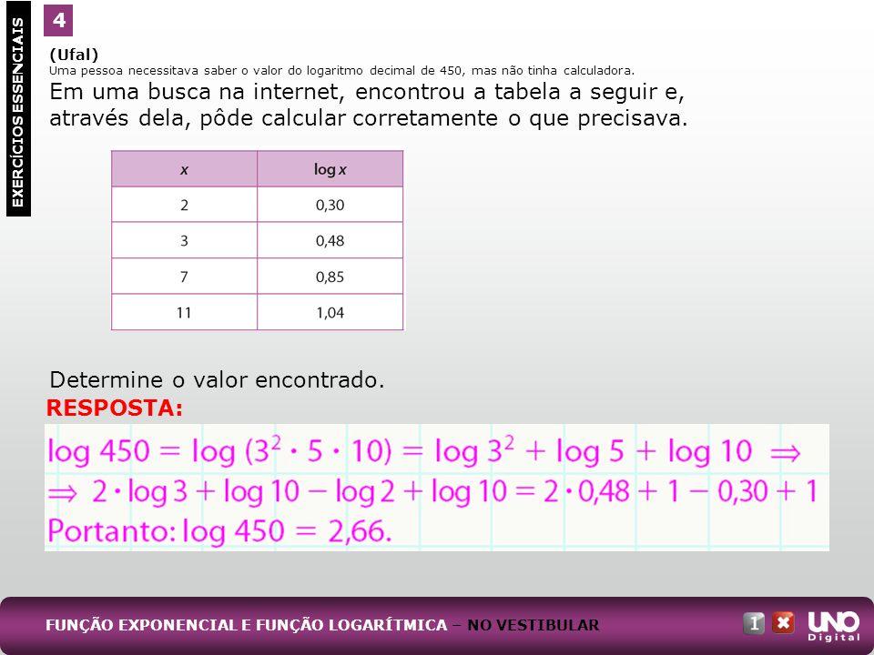 (Ufal) Uma pessoa necessitava saber o valor do logaritmo decimal de 450, mas não tinha calculadora. Em uma busca na internet, encontrou a tabela a seg