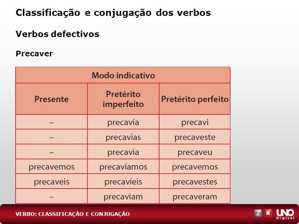 Verbos defectivos Precaver Classificação e conjugação dos verbos VERBO: CLASSIFICAÇÃO E CONJUGAÇÃO