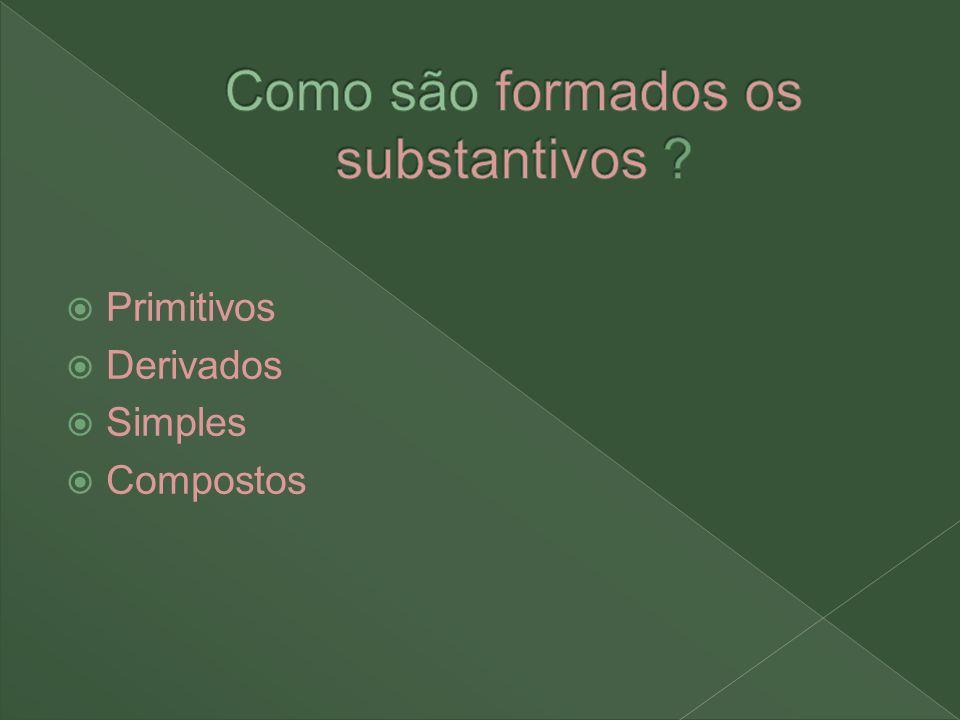 Primitivos Derivados Simples Compostos