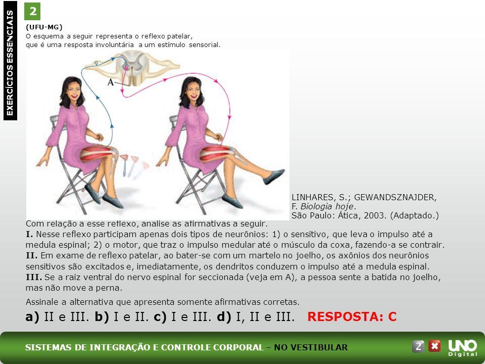 (UFU-MG) O esquema a seguir representa o reflexo patelar, que é uma resposta involuntária a um estímulo sensorial. Com relação a esse reflexo, analise