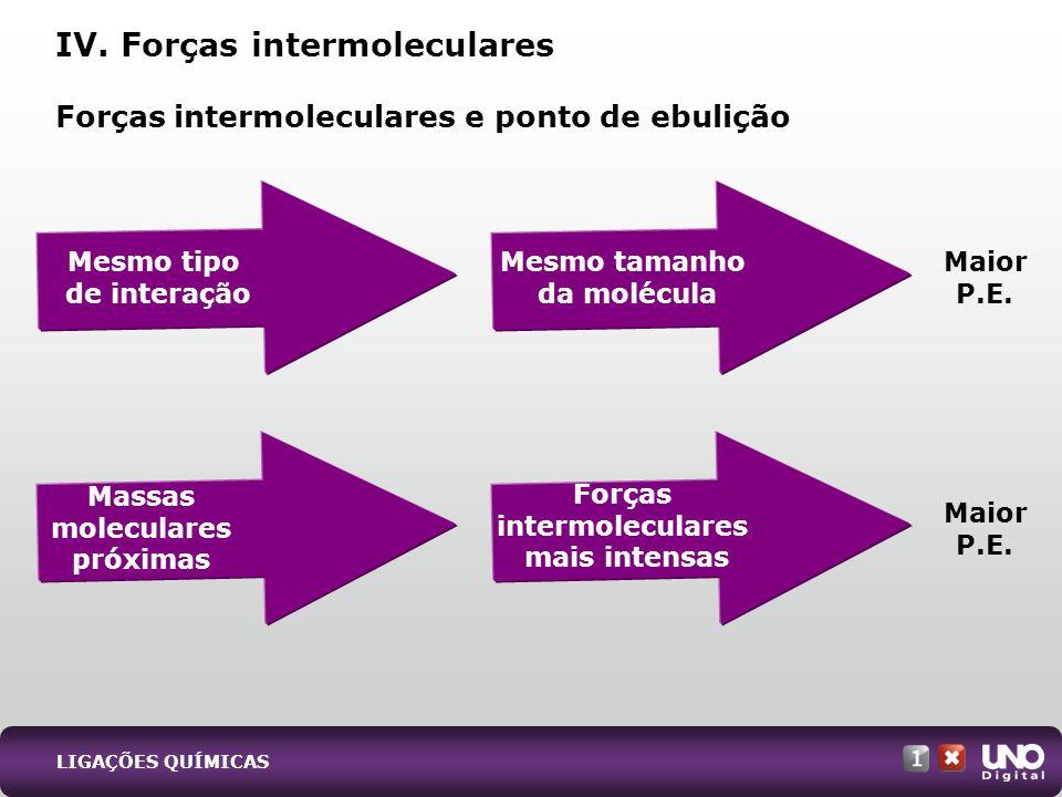 Forças intermoleculares e ponto de ebulição IV. Forças intermoleculares Mesmo tipo de interação Mesmo tamanho da molécula Massas moleculares próximas