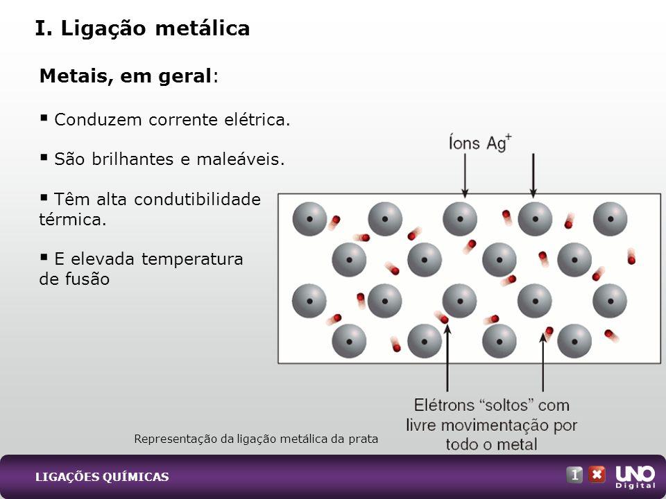 Representação da ligação metálica da prata I. Ligação metálica Metais, em geral: Conduzem corrente elétrica. São brilhantes e maleáveis. Têm alta cond