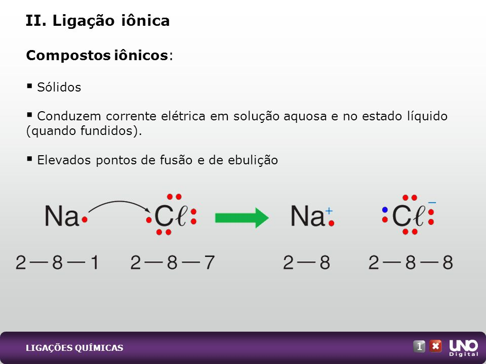 Compostos iônicos: Sólidos Conduzem corrente elétrica em solução aquosa e no estado líquido (quando fundidos). Elevados pontos de fusão e de ebulição