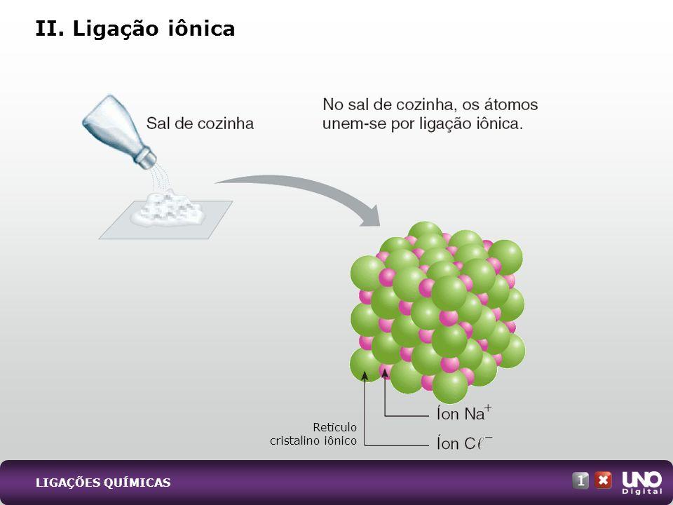 Retículo cristalino iônico II. Ligação iônica LIGAÇÕES QUÍMICAS