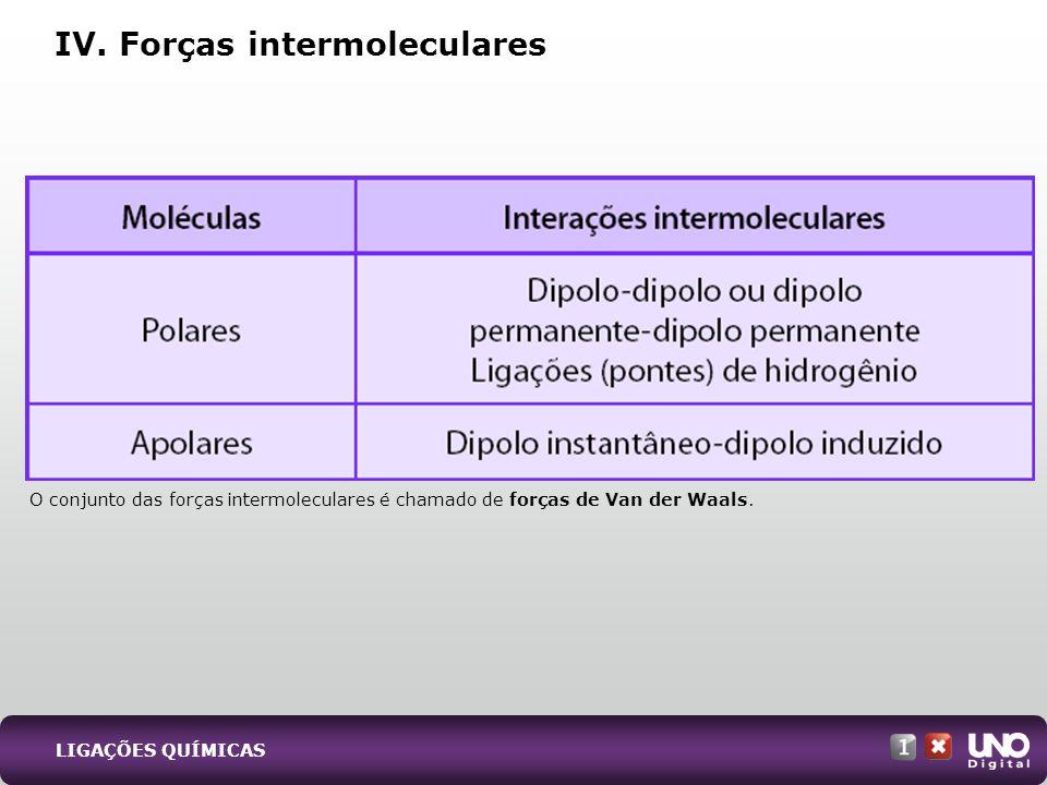 O conjunto das forças intermoleculares é chamado de forças de Van der Waals. IV. Forças intermoleculares LIGAÇÕES QUÍMICAS