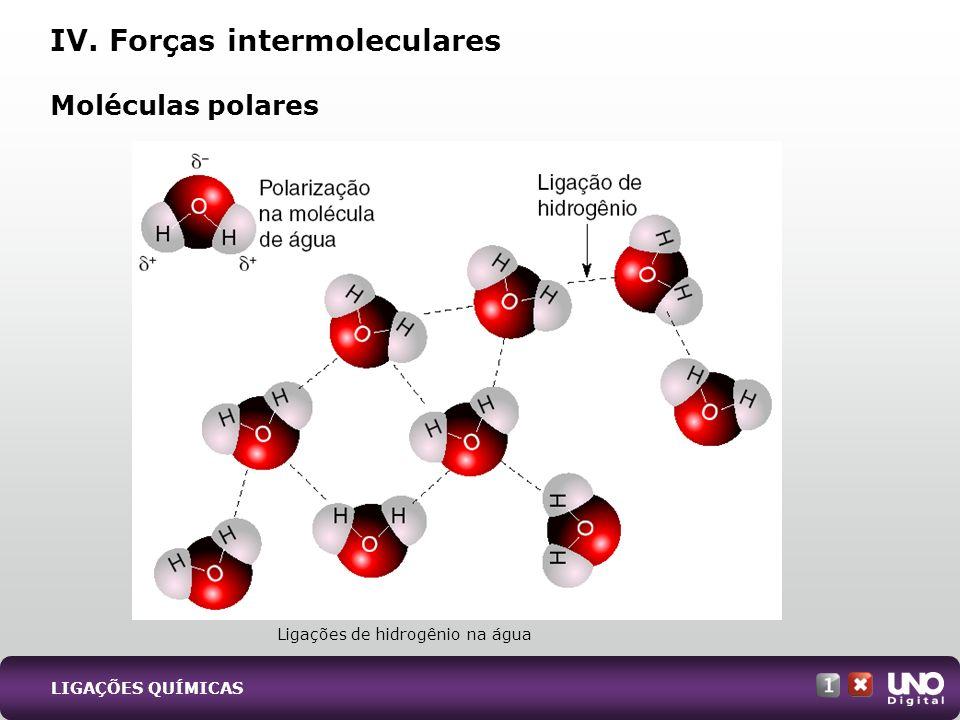 Moléculas polares IV. Forças intermoleculares Ligações de hidrogênio na água LIGAÇÕES QUÍMICAS
