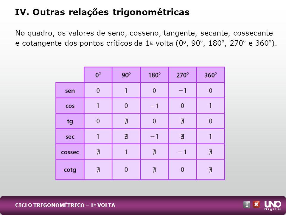 IV. Outras relações trigonométricas No quadro, os valores de seno, cosseno, tangente, secante, cossecante e cotangente dos pontos críticos da 1 a volt