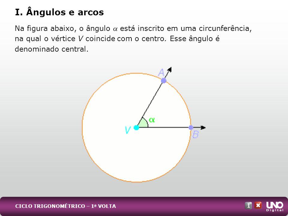CICLO TRIGONOMÉTRICO – 1 a VOLTA I. Ângulos e arcos Na figura abaixo, o ângulo está inscrito em uma circunferência, na qual o vértice V coincide com o