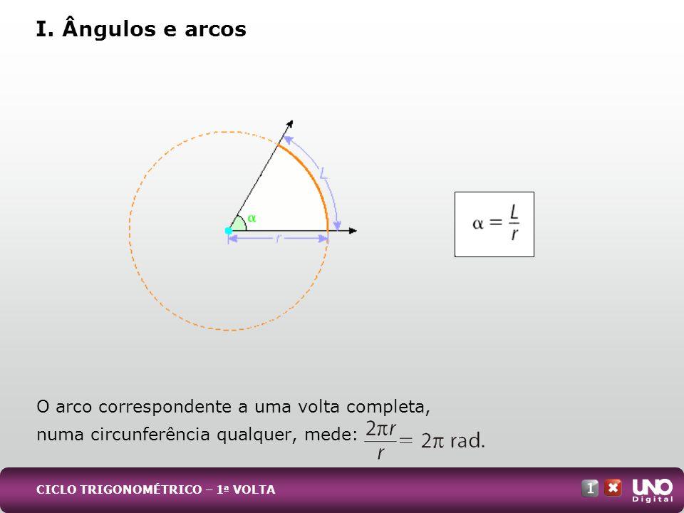 O arco correspondente a uma volta completa, numa circunferência qualquer, mede: I. Ângulos e arcos CICLO TRIGONOMÉTRICO – 1 a VOLTA