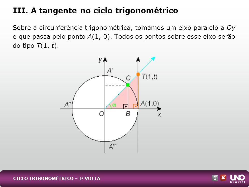 III. A tangente no ciclo trigonométrico Sobre a circunferência trigonométrica, tomamos um eixo paralelo a Oy e que passa pelo ponto A(1, 0). Todos os