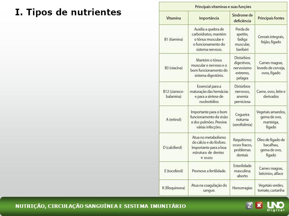 NUTRIÇÃO, CIRCULAÇÃO SANGUÍNEA E SISTEMA IMUNITÁRIO