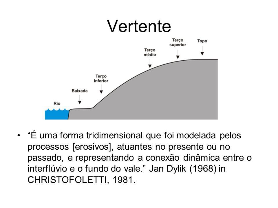 Vertente É uma forma tridimensional que foi modelada pelos processos [erosivos], atuantes no presente ou no passado, e representando a conexão dinâmic