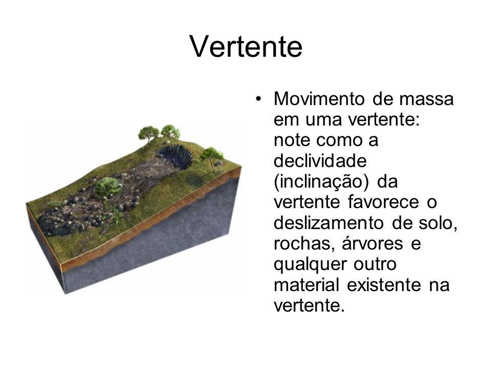 Vertente Movimento de massa em uma vertente: note como a declividade (inclinação) da vertente favorece o deslizamento de solo, rochas, árvores e qualq