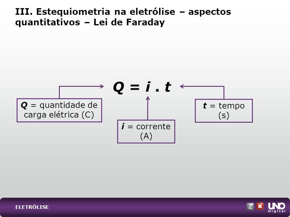 III. Estequiometria na eletrólise – aspectos quantitativos – Lei de Faraday Q = quantidade de carga elétrica (C) i = corrente (A) t = tempo (s) Q = i.