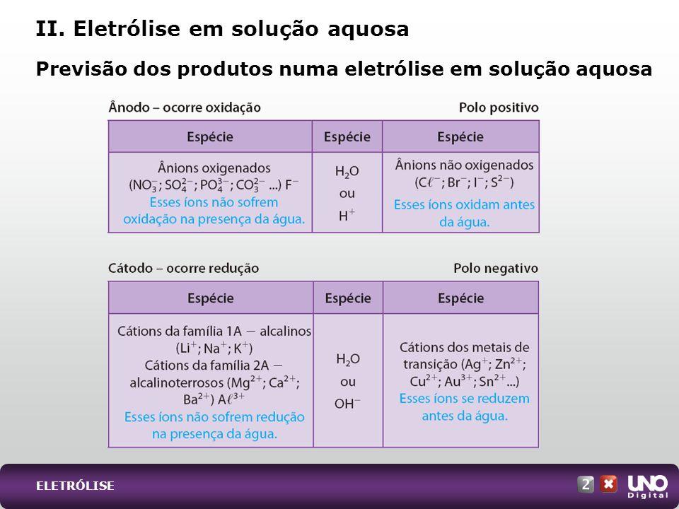 Previsão dos produtos numa eletrólise em solução aquosa II. Eletrólise em solução aquosa ELETRÓLISE