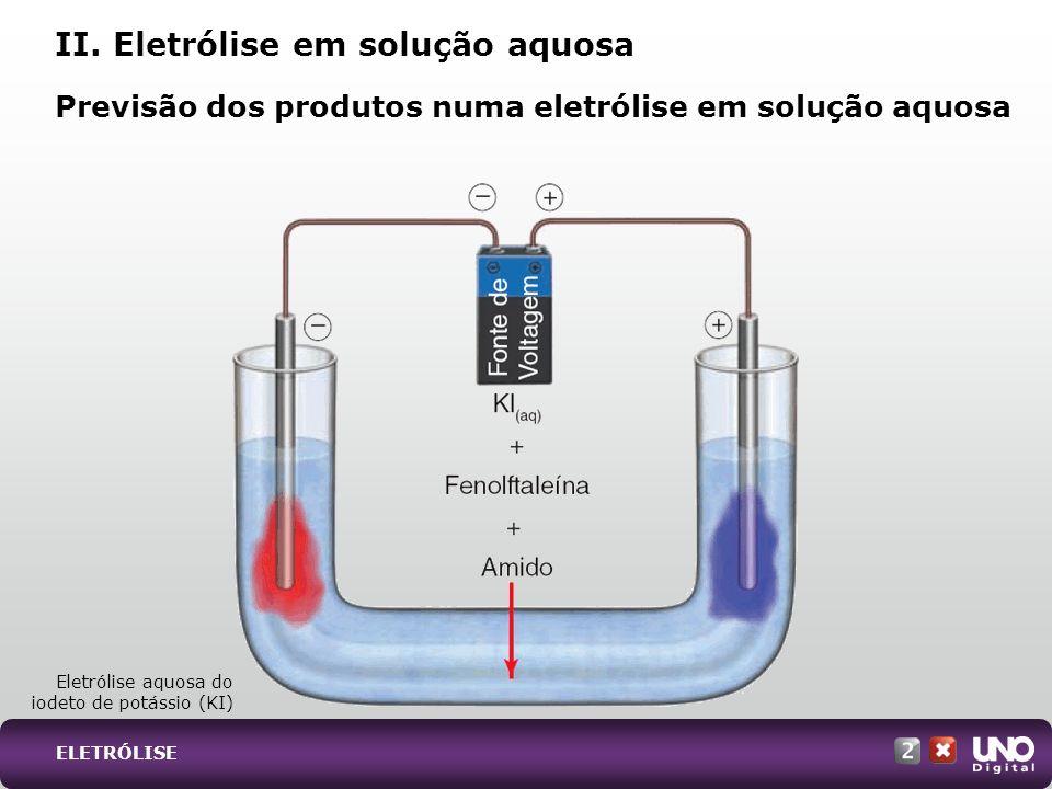 Previsão dos produtos numa eletrólise em solução aquosa II. Eletrólise em solução aquosa Eletrólise aquosa do iodeto de potássio (KI) ELETRÓLISE