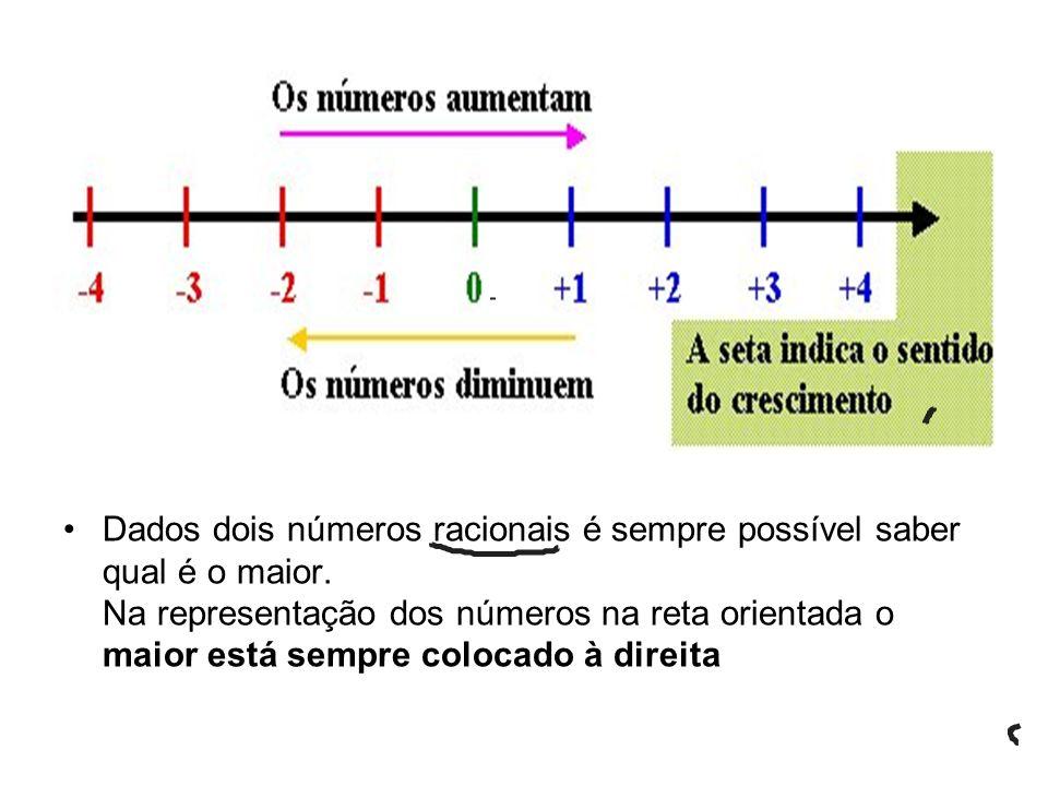 Dados dois números racionais é sempre possível saber qual é o maior.