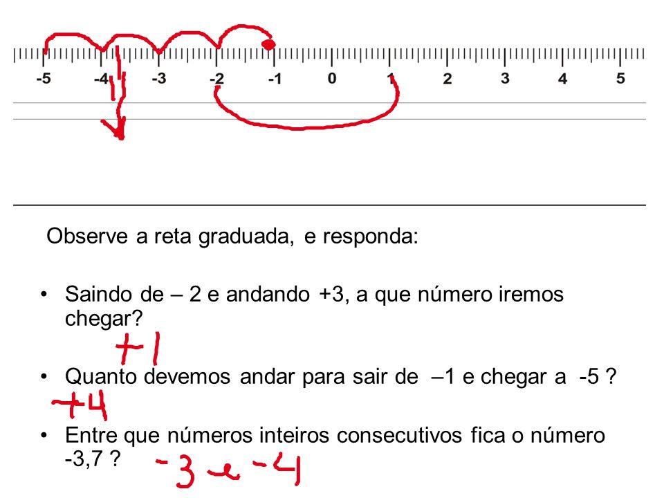 Observe a reta graduada, e responda: Saindo de – 2 e andando +3, a que número iremos chegar.