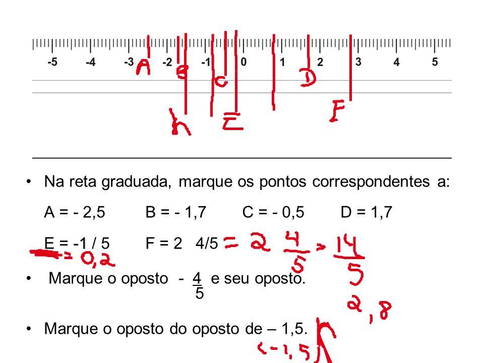 -1Na reta graduada, marque os pontos correspondentes a: A = - 2,5 B = - 1,7 C = - 0,5 D = 1,7 E = -1 / 5 F = 2 4/5 Marque o oposto - 4 e seu oposto.