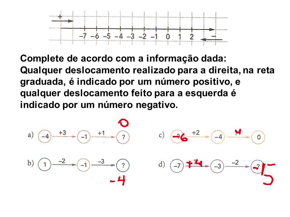 Complete de acordo com a informação dada: Qualquer deslocamento realizado para a direita, na reta graduada, é indicado por um número positivo, e qualquer deslocamento feito para a esquerda é indicado por um número negativo.