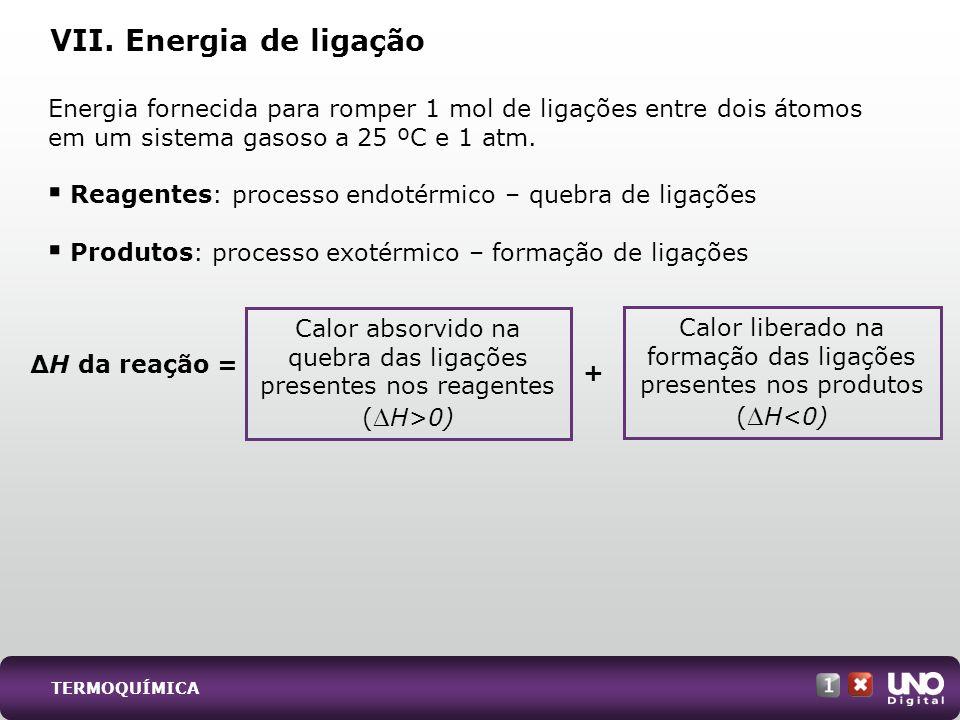 Energia fornecida para romper 1 mol de ligações entre dois átomos em um sistema gasoso a 25 ºC e 1 atm. Reagentes: processo endotérmico – quebra de li