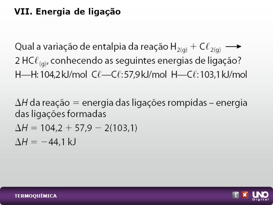 VII. Energia de ligação TERMOQUÍMICA