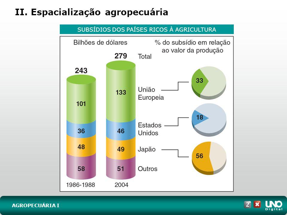 II. Espacialização agropecuária AGROPECUÁRIA I SUBSÍDIOS DOS PAÍSES RICOS À AGRICULTURA