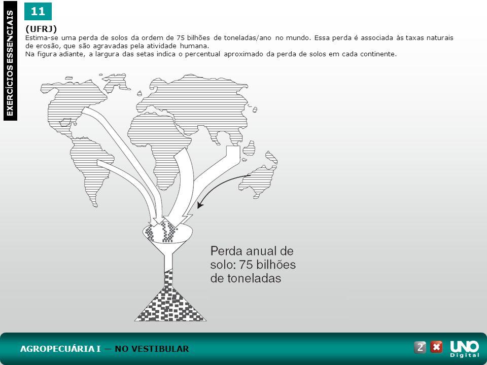 11 EXERC Í CIOS ESSENCIAIS (UFRJ) Estima-se uma perda de solos da ordem de 75 bilhões de toneladas/ano no mundo. Essa perda é associada às taxas natur
