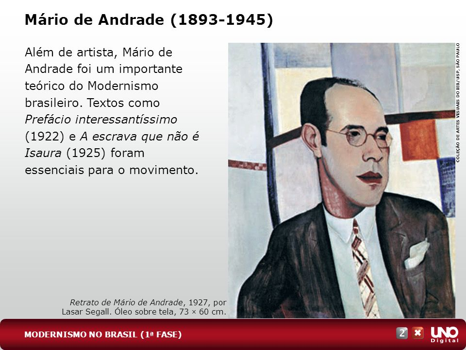 Mário de Andrade (1893-1945) Além de artista, Mário de Andrade foi um importante teórico do Modernismo brasileiro. Textos como Prefácio interessantíss