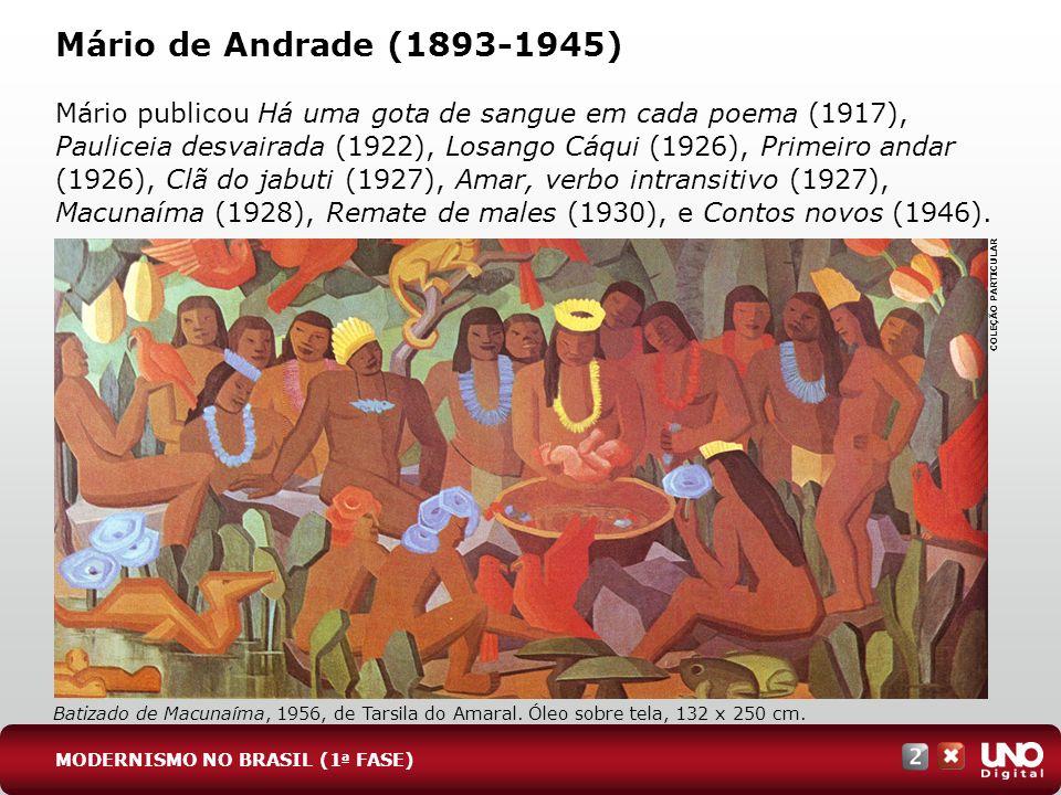 Mário de Andrade (1893-1945) Mário publicou Há uma gota de sangue em cada poema (1917), Pauliceia desvairada (1922), Losango Cáqui (1926), Primeiro an