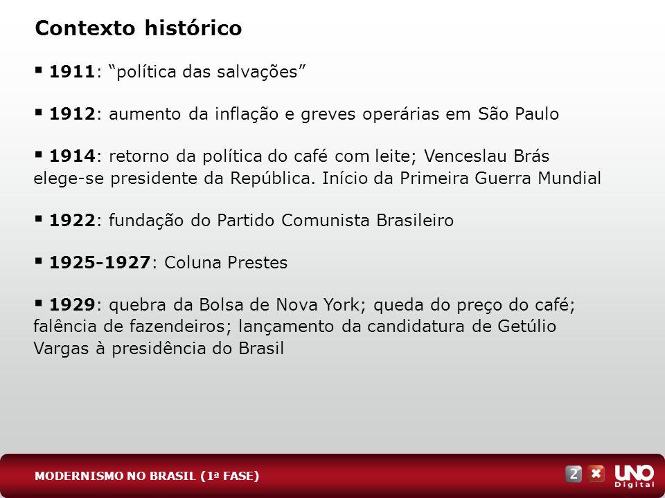 Contexto histórico MODERNISMO NO BRASIL (1 a FASE) 1911: política das salvações 1912: aumento da inflação e greves operárias em São Paulo 1914: retorn