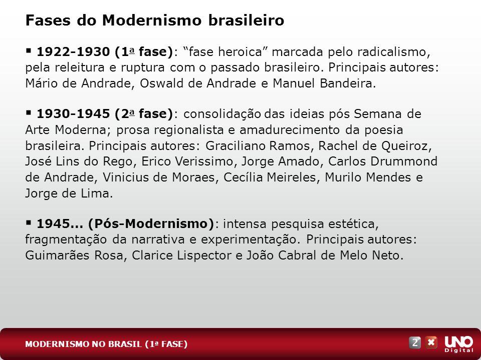 Fases do Modernismo brasileiro 1922-1930 (1 a fase): fase heroica marcada pelo radicalismo, pela releitura e ruptura com o passado brasileiro. Princip