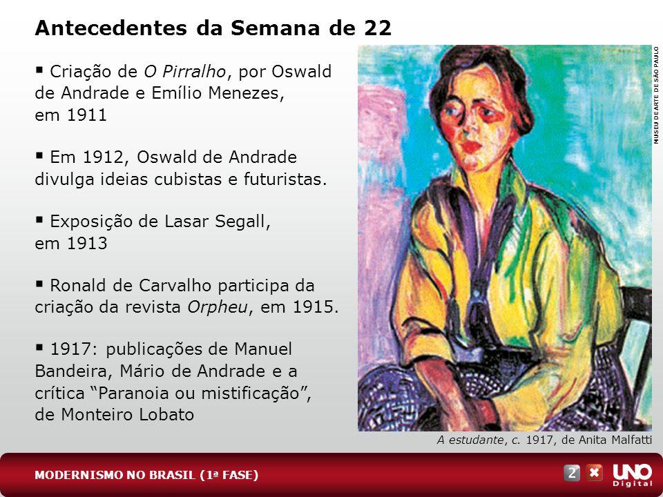 Antecedentes da Semana de 22 Criação de O Pirralho, por Oswald de Andrade e Emílio Menezes, em 1911 Em 1912, Oswald de Andrade divulga ideias cubistas
