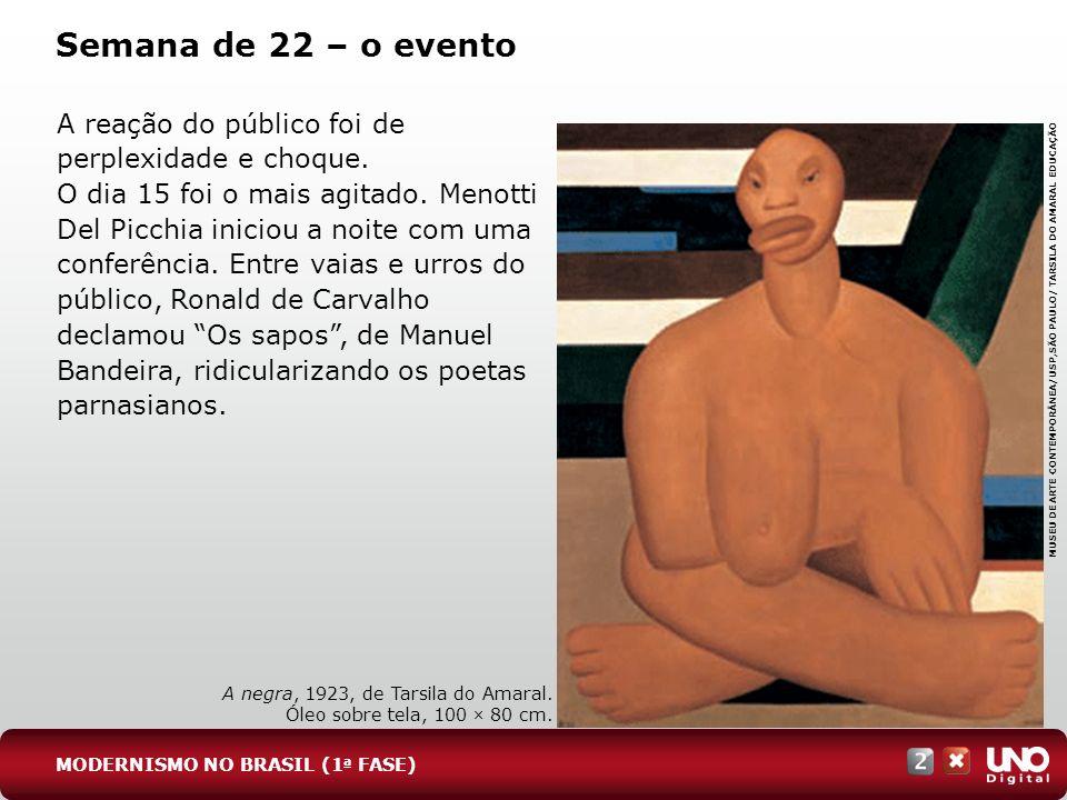 Consequências da Semana Isoladamente, a Semana de Arte Moderna não representou uma mudança significativa para as artes brasileiras.
