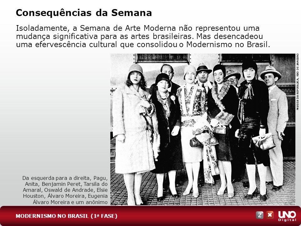 Manifestos, revistas e grupos Manifestos: Poesia Pau-Brasil, Antropófago e Nhengaçu Verde-Amarelo.