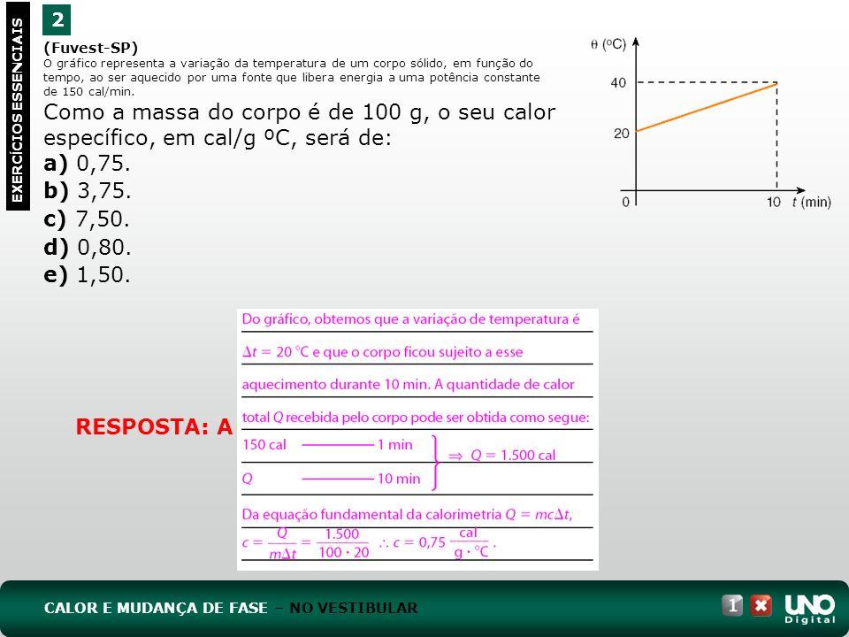(Fuvest-SP) O gráfico representa a variação da temperatura de um corpo sólido, em função do tempo, ao ser aquecido por uma fonte que libera energia a