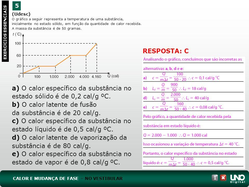 (Udesc) O gráfico a seguir representa a temperatura de uma substância, inicialmente no estado sólido, em função da quantidade de calor recebida. A mas