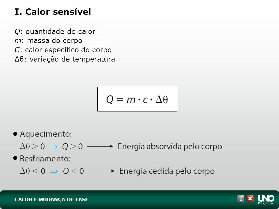 CALOR E MUDANÇA DE FASE I. Calor sensível Q: quantidade de calor m: massa do corpo C: calor específico do corpo θ: variação de temperatura