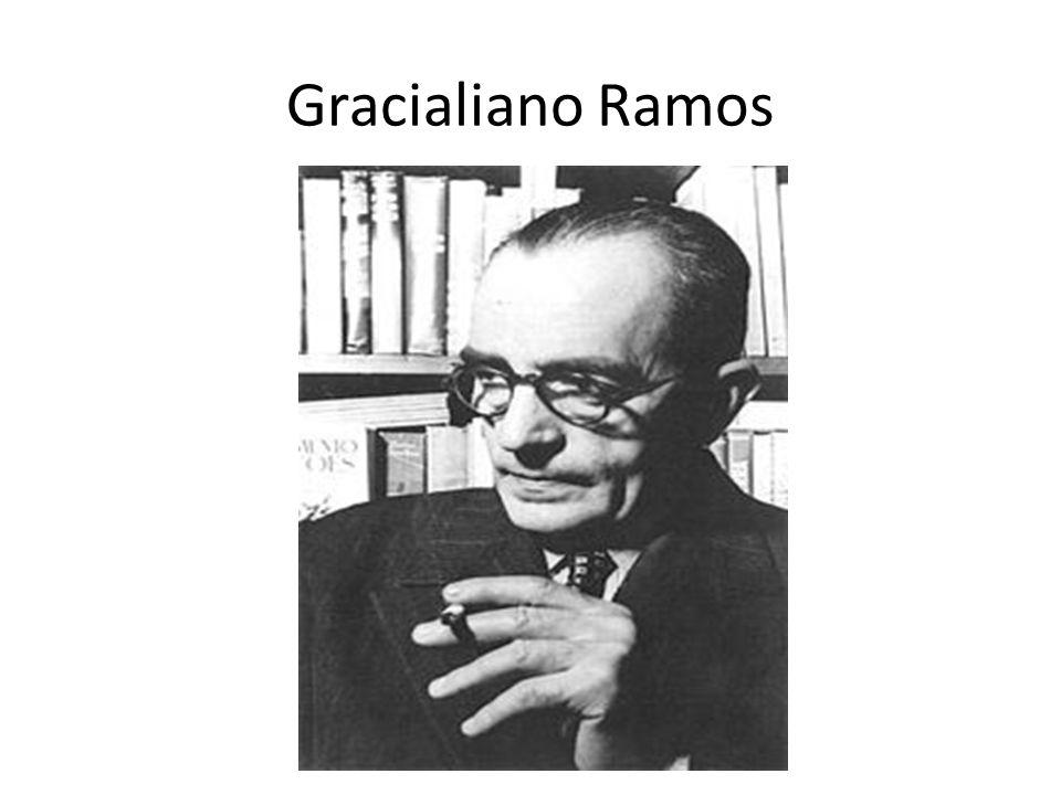 Gracialiano Ramos