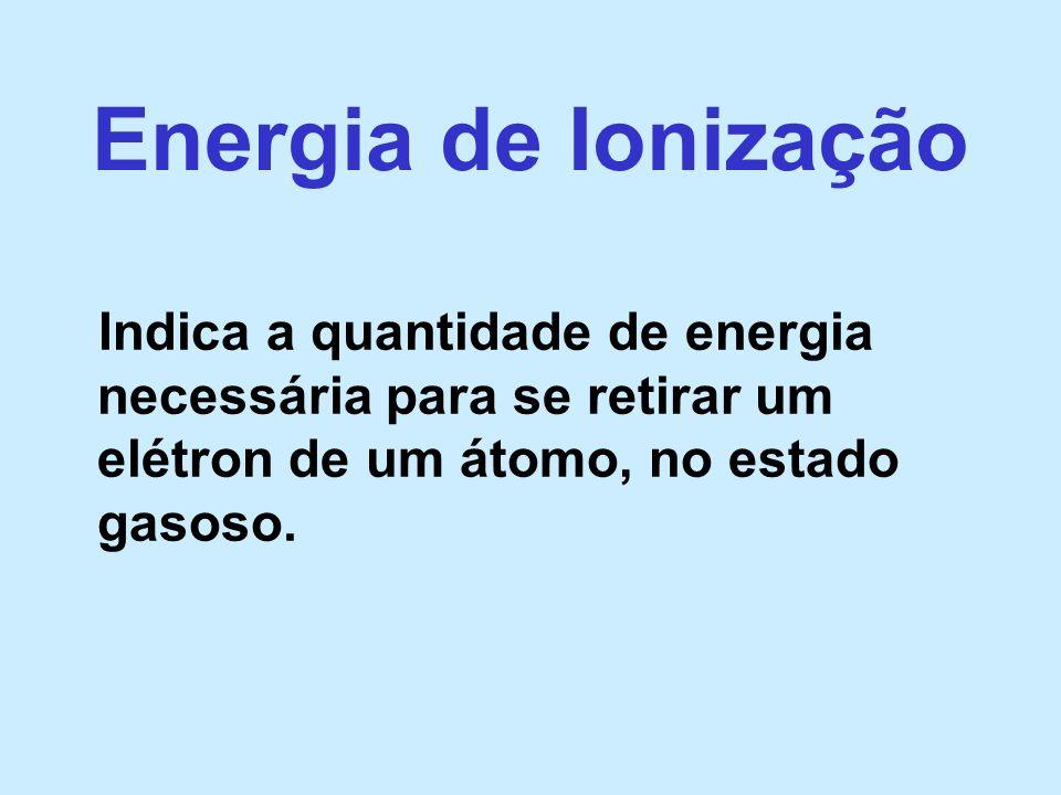 Energia de Ionização Indica a quantidade de energia necessária para se retirar um elétron de um átomo, no estado gasoso.