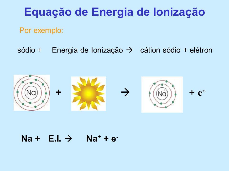 Equação de Energia de Ionização Por exemplo: sódio +Energia de Ionização Na +E.I. cátion sódio + elétron Na + + e - + + e-+ e-