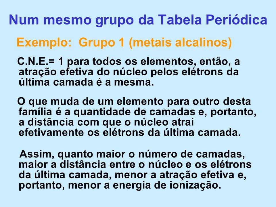 Num mesmo grupo da Tabela Periódica Assim, quanto maior o número de camadas, maior a distância entre o núcleo e os elétrons da última camada, menor a