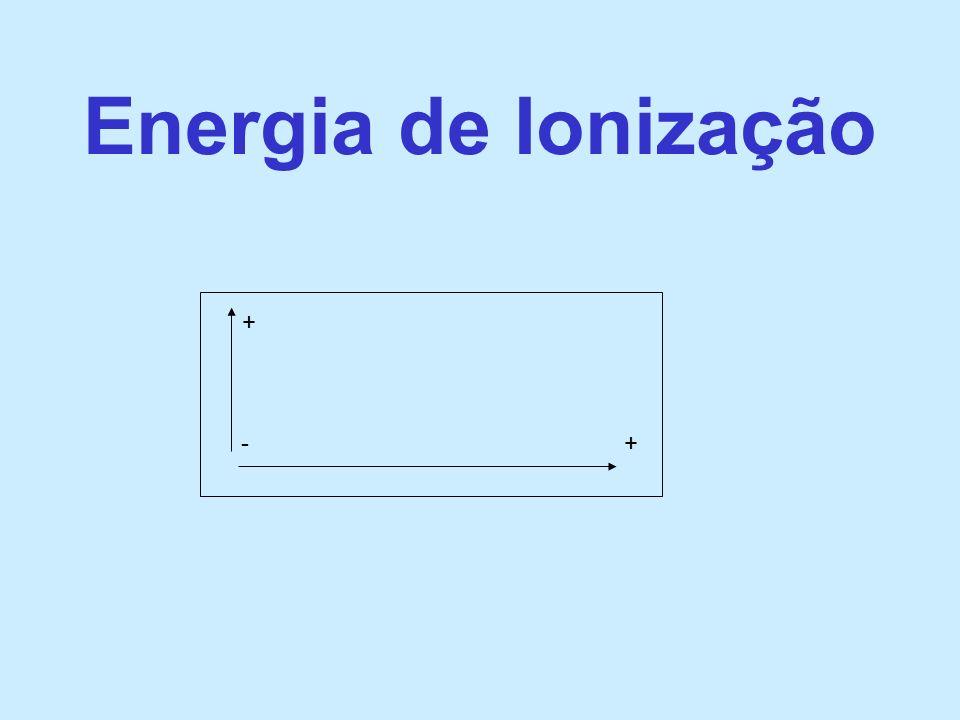 Energia de Ionização - + +