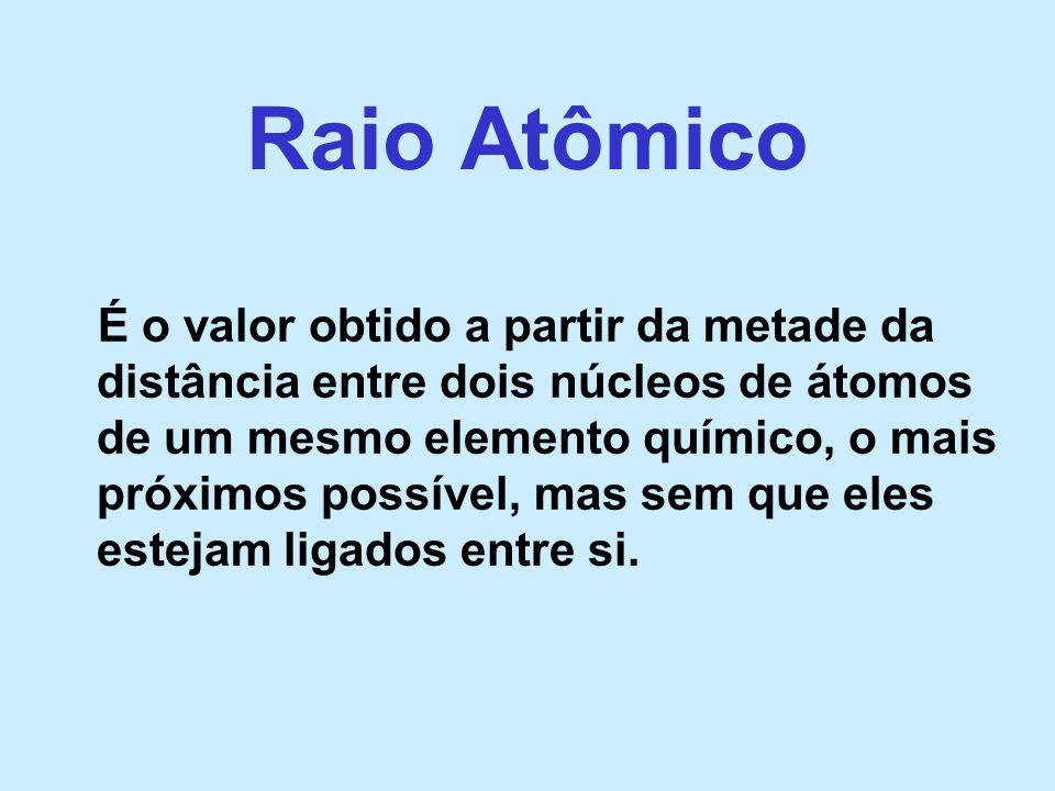 Raio Atômico É o valor obtido a partir da metade da distância entre dois núcleos de átomos de um mesmo elemento químico, o mais próximos possível, mas