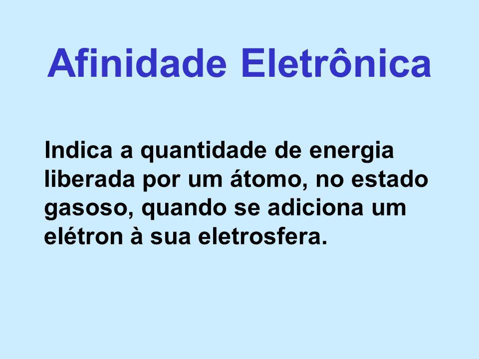 Afinidade Eletrônica Indica a quantidade de energia liberada por um átomo, no estado gasoso, quando se adiciona um elétron à sua eletrosfera.