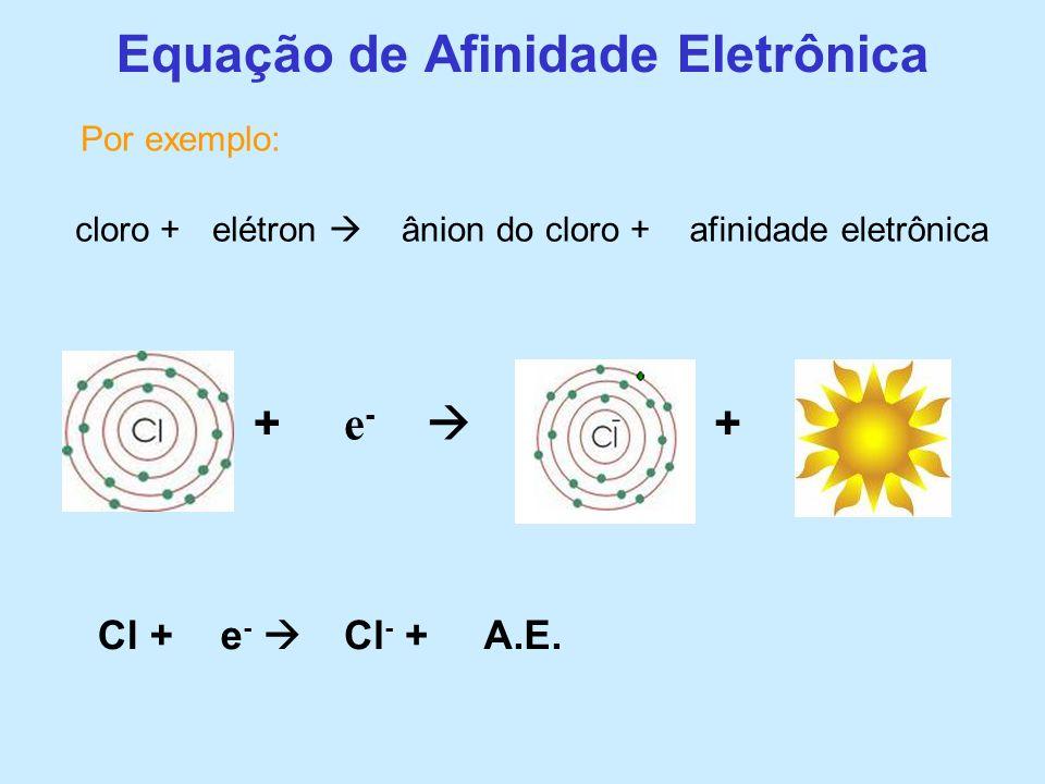 Equação de Afinidade Eletrônica Por exemplo: cloro +elétron Cl +e - ânion do cloro + Cl - + + e-e- afinidade eletrônica A.E. +