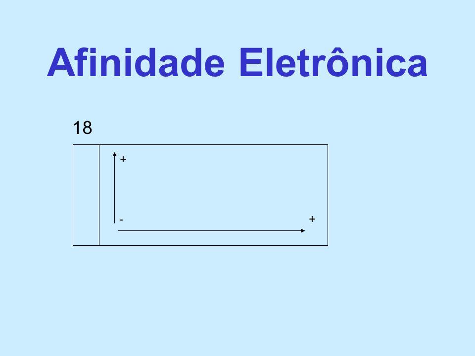 Afinidade Eletrônica - + + 18
